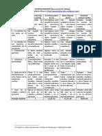 Rubrica Para Evaluar Comportamiento 1 Lcalderon (1)