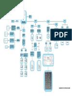 Mapa Conceptual- Dinámica Plana Del Cuerpo Rígido