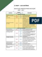PLANO DE TRABALHO DAS VARIÁVEIS PNAD EDUCAÇÃO 2007 – 2017