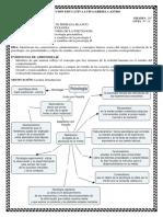 GUIA N° 11 PSICOLOGIA HISTORIA DE LA PSICOLOGÍA FILOSOFÍA 10 COLCASTRO 2017
