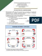 Guía 05 - Objeto de estudio de la microeconomía.pdf
