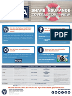 Share Insurance Coverage Overview