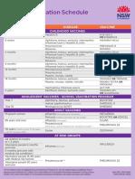 Nsw Immunisation Schedule