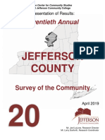 20th Jefferson County Annual Survey Report 6-7-19