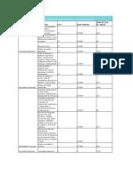 TABLA-DE-RETENCION-DE-ICA-EN-BOGOTA.pdf