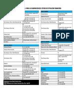 Manual Estado de Situación Financiera