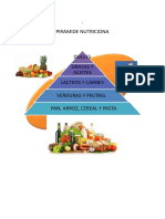 Piramide Nutriciona