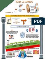 Infografia etica empresarial