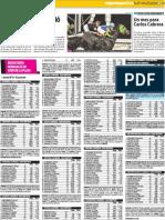 Los resultados generales de ayer en el Hipódromo de La Plata