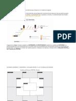 Cómo Analizar El Entorno y Los Factores Externos Que Influyen en Tu Modelo de Negocio