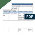 API 1 Etica Deontologia - Siglo 21 -