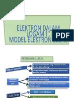 756484_728446_368609_Kuliah-6 (Elektron dalam logam)