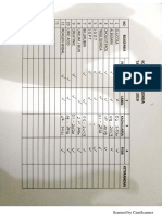 Form Audit Reagen