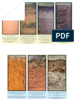Types of Soil Picture
