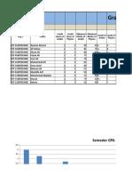 Semester Grade and GPA Calculator