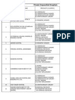 District Wise Private Hospital List
