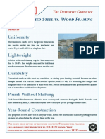 Cold Formed Steel vs. Wood