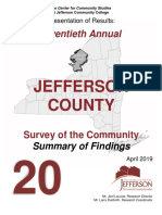 Twentieth Annual Jefferson County NY Survey of the Community