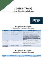 Train Law Act