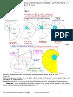 ENGRENAGES DROITS developpante de cercle.pdf