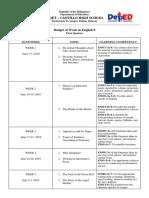 Budget of Work ENglish8
