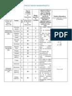 Matriz 1-2 Biodiesel