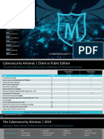 2019 Cybersecurity Almanac Public Edition
