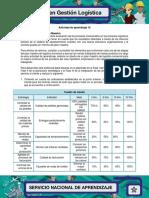 Evidencia 6 Fase IV Plan Maestro V2 (2)