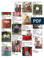 Trajes Tipicos de Los Idiomas de Guatemala