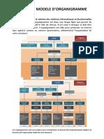 7-modèle-dorganigramme.pdf