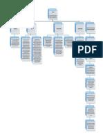 MAPA CONCEPTUAL ACT 1.pdf