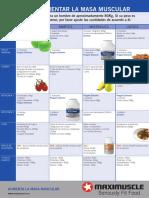 dieta_aumentar_musculatura.pdf