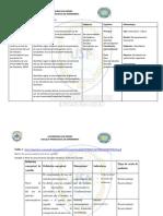 Matriz de Consistencia Del Proyecto Metodos Anticonceptivo.docx Corregido