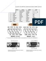 Z323 Conexiones Cable DB9