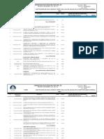 1.1 Catalogo de Conceptos t5