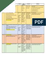 Cronograma - Estagio 1 Sl e Fp (1)