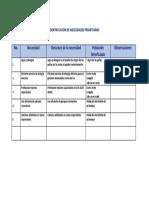 Identificación de Necesidades Prioritarias - Documentos de Google