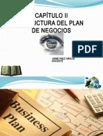 02. Estructura Del Plan de Negocios