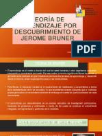 3- Teoría de Aprendizaje Por Descubrimiento de Jerome Bruner
