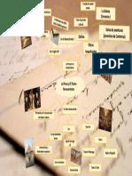 Mapa Mental 1.pptx
