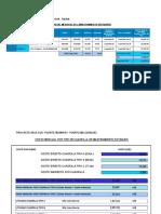 Analisis de Costos Unitarios 2016-Peru