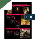 Infografia Reina Victoria