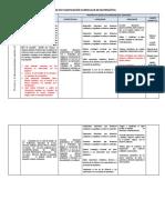 matrizdeplanificacincurriculardeprimeroaquinto-140715130200-phpapp02