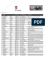 Pump Track Rider List - Crankworx Innsbruck 2019