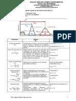 QUI6106 SEMANA 12 EJERCICIOS HPLC I.docx