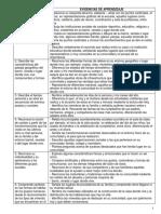 . 1 ST DBA Ciencias Sociales