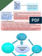 Teoria del Derecho Penal  Decriminalizaciòn