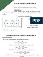 Distribuciones Condicionales de Frecuencia-b