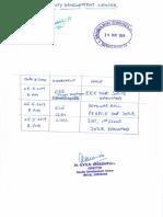 FDC Venues List
