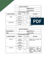 Listas de Chequeo Salud Ocupacional